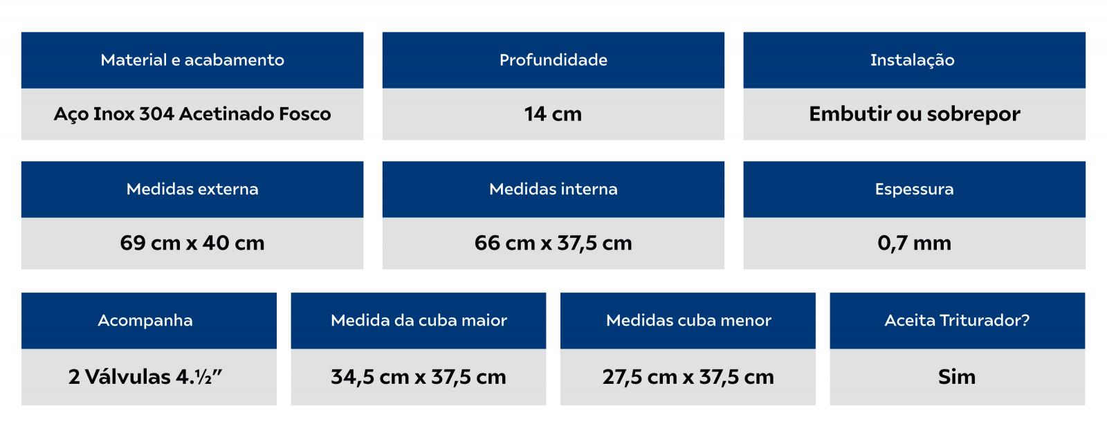 Cuba multifunções para facilidade e organização