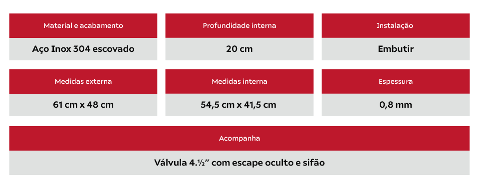 Cuba Inox de Embutir Franke Bell 110-55 (55x41x20cm)