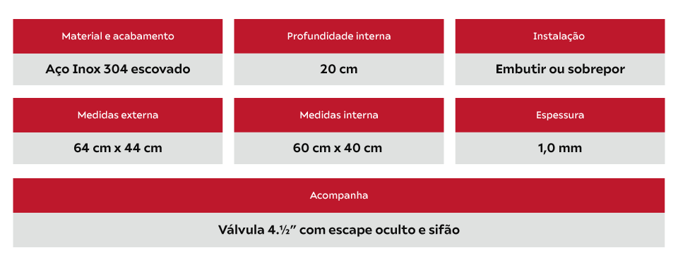 Cuba Inox Quadrada Franke Linea FEX 60 (60x40x20cm) Fosca