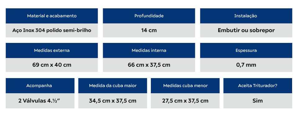 Cuba Inox Tramontina Dupla Polida Isis 2C 34-28 BS