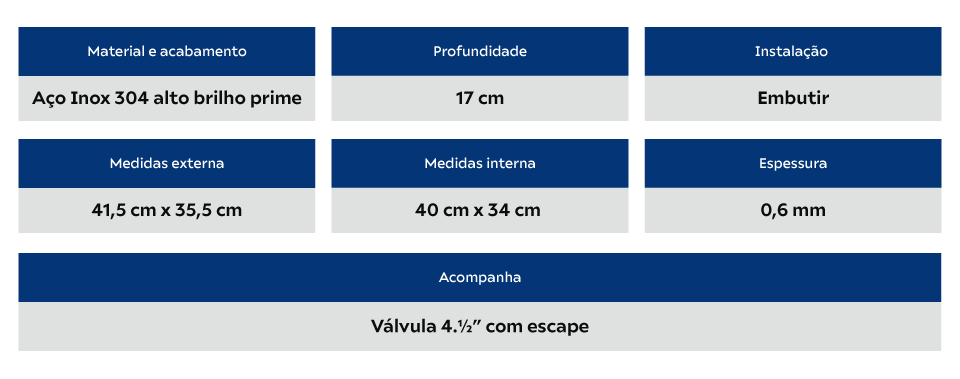 Cuba Inox Tramontina N3 Alto Brilho 40x34x17cm Lavínia