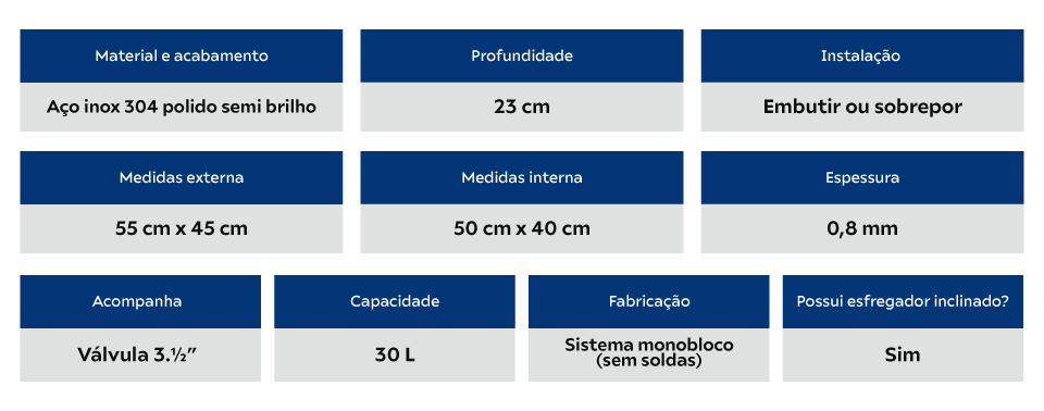 Tanque Inox Tramontina Polido 50x40x23cm 30 Litros