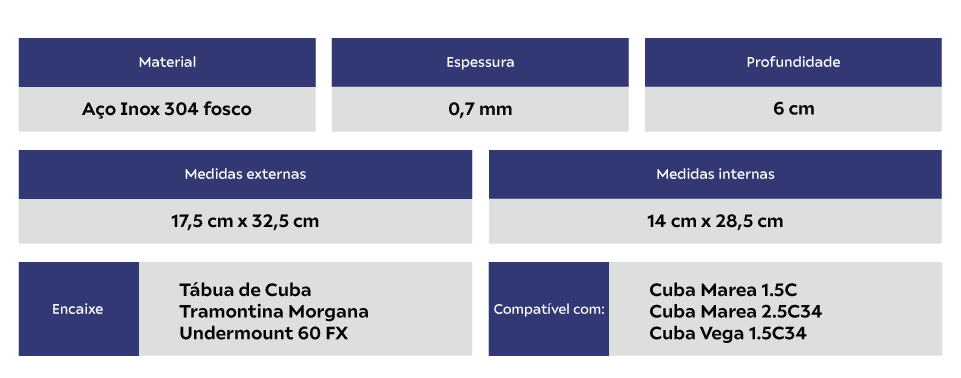 Cesto Coador Para a Tábua Morgana e Cuba Auxiliar Tramontina