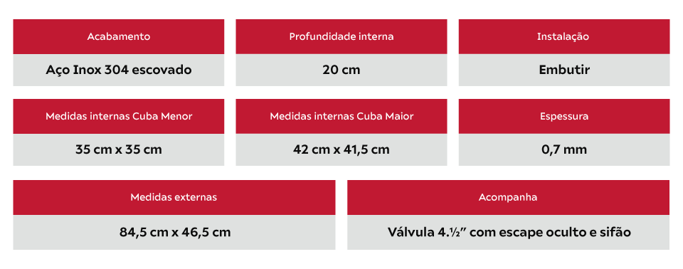 Cuba Inox De Embutir Franke Bell Dupla BCX 120-42-35