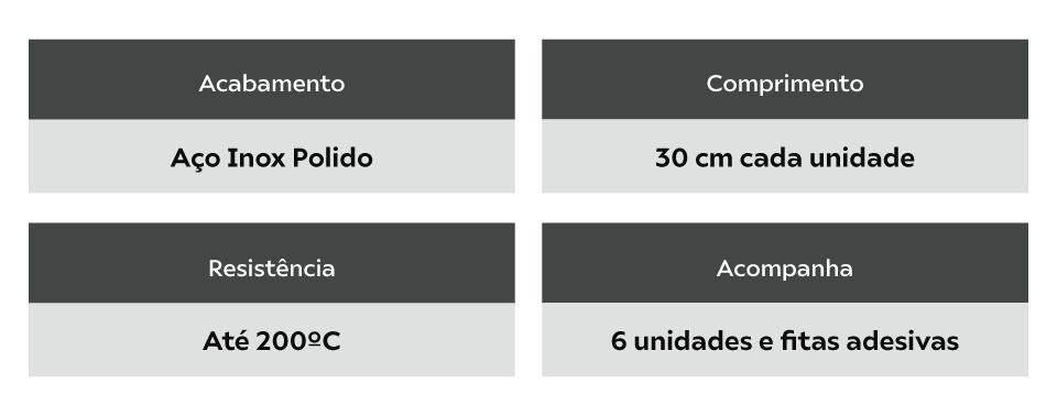 Descanso De Panela Em Inox Para Quartzo Auto Adesiva 30cm