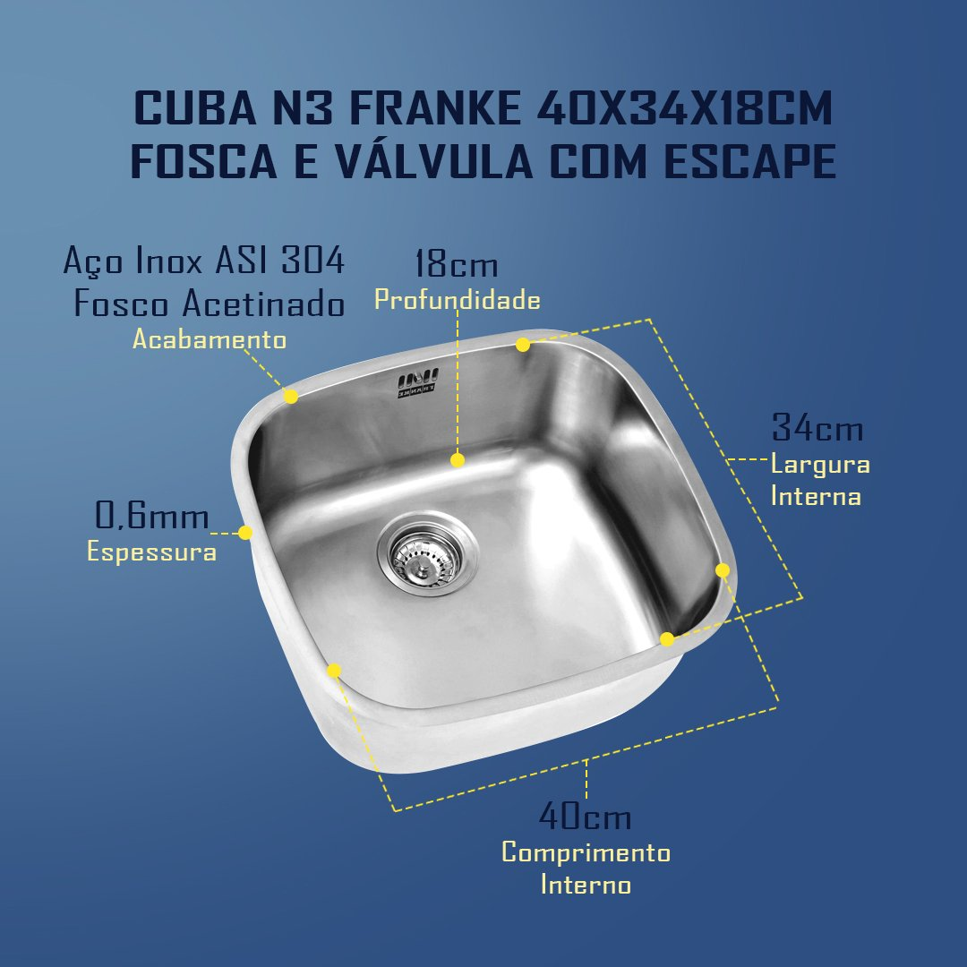 Medidas Cuba Franke N3 Fosca